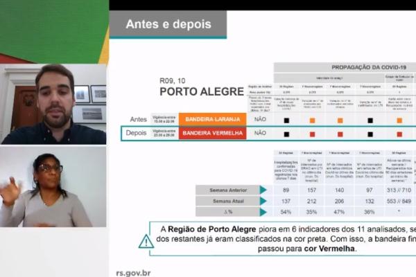 Porto Alegre e mais 4 regiões recebem indicativo preliminar de bandeira vermelha