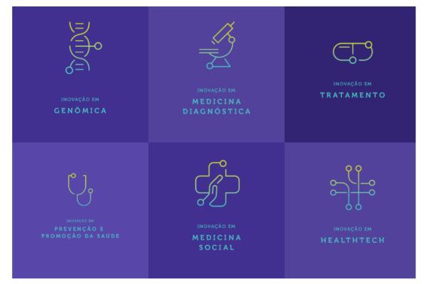 Abertas as indicações para a 4ª edição do Prêmio Dasa de Inovação Médica